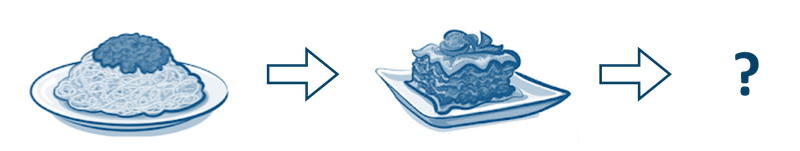 20200707_agile integration_Bild_Spaghetti Lasagne.png