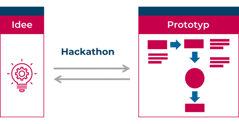 20200409_Hackathon_02.png