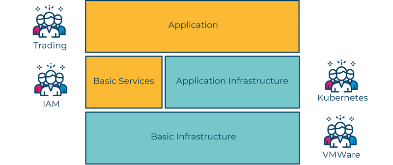 Betrieb Applikation_DevOps_Abbildung 1_EN.png