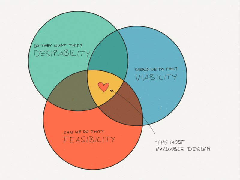 lean-startup-2-768x576.png