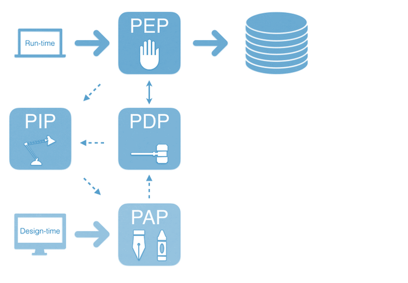 OPA_1b-P Services_Abbildung 1.png